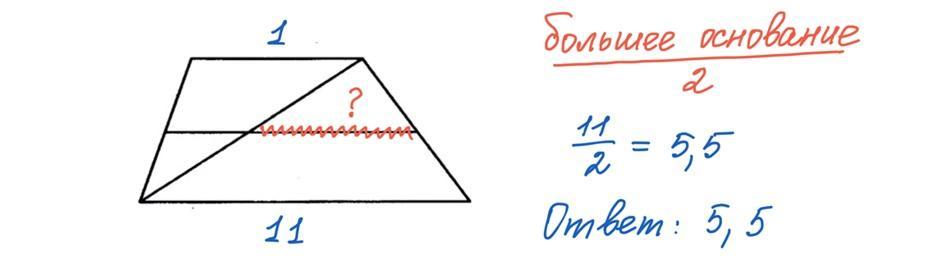 5 лайфхаков по геометрии
