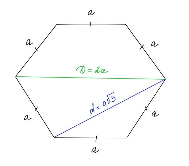 Правильный шестиугольник