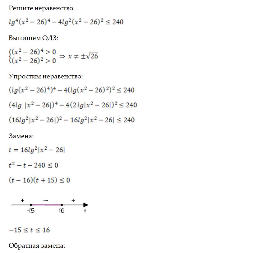 номер 15 егэ профиль логарифмы