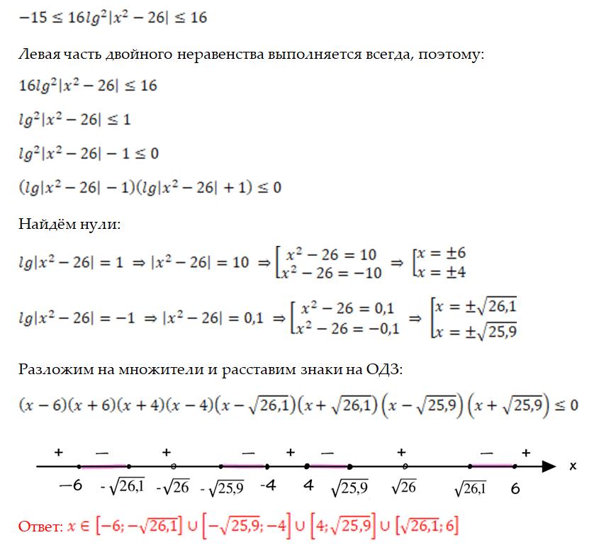 логарифмы, егэ профиль № 15