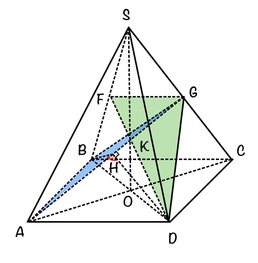 ЕГЭ 14 Угол между плоскостями